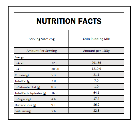 chia pudding nutritional information