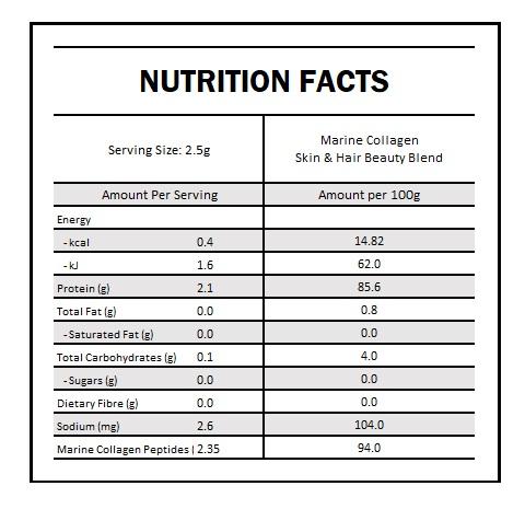 marine collagen nutrition panel