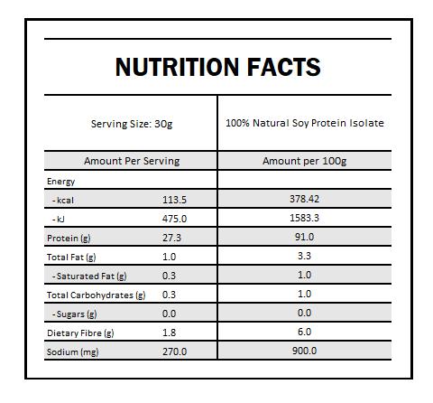 soy protein powder information