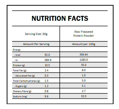 flaxseed protein powder nutrition panel